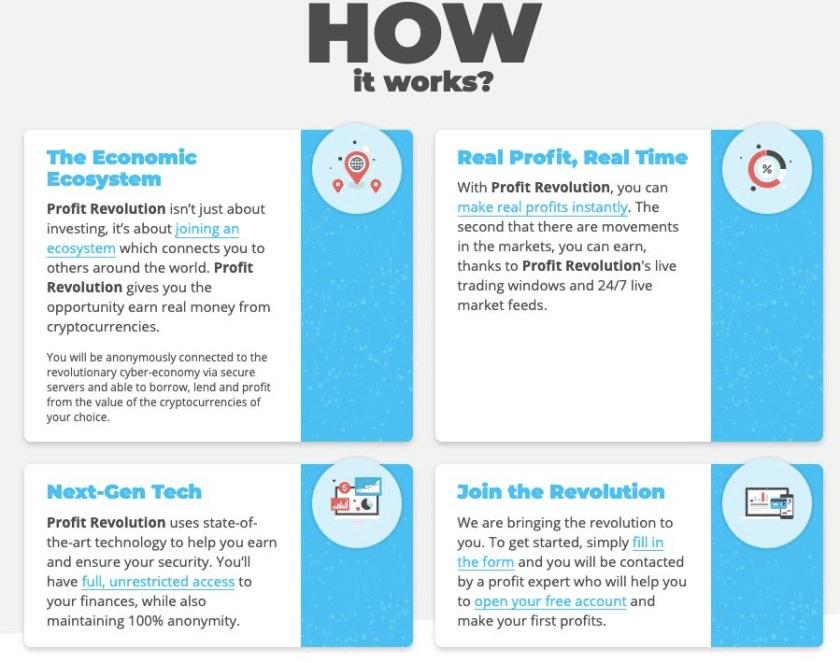 Profit Revolution Πως δουλεύει?
